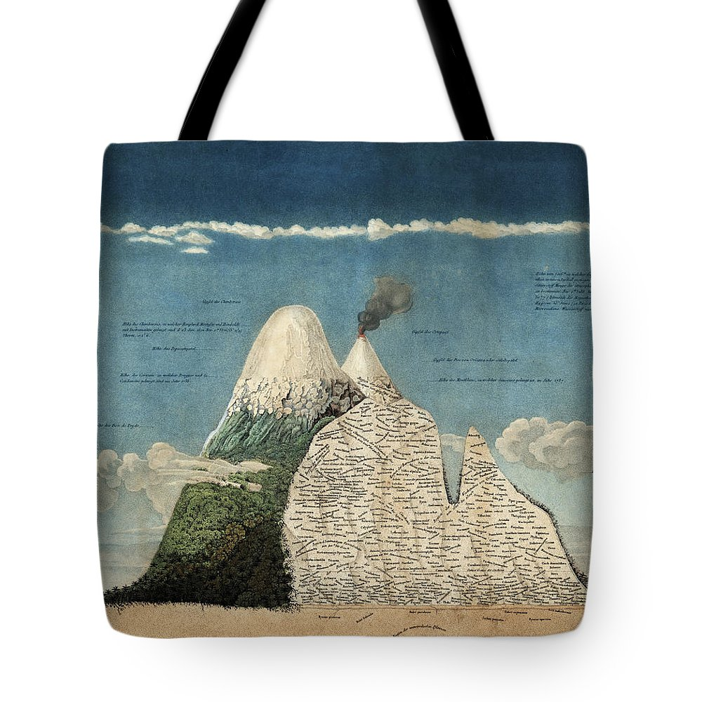 History Tote Bag featuring the photograph Alexander Von Humboldts Chimborazo Map by Science Source