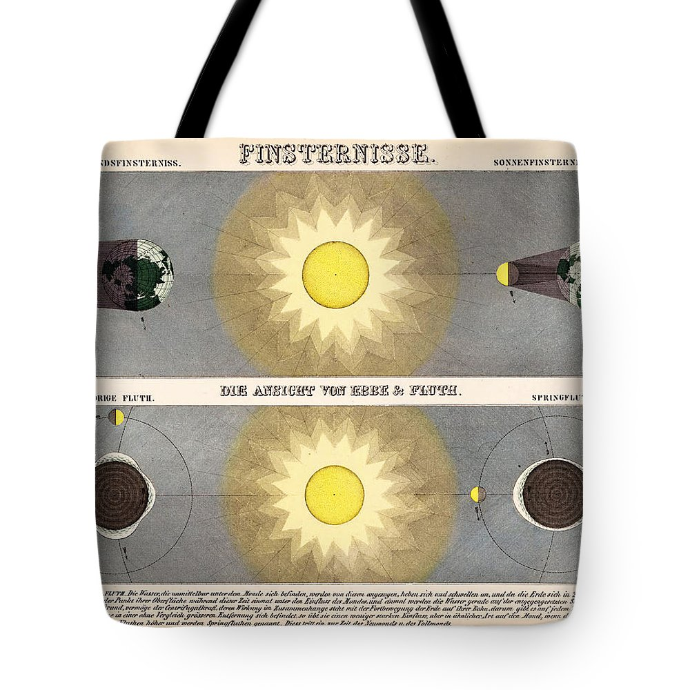 Eclipses. The View Of The Ebb & Flood Tote Bag featuring the drawing Eclipses by MotionAge Designs