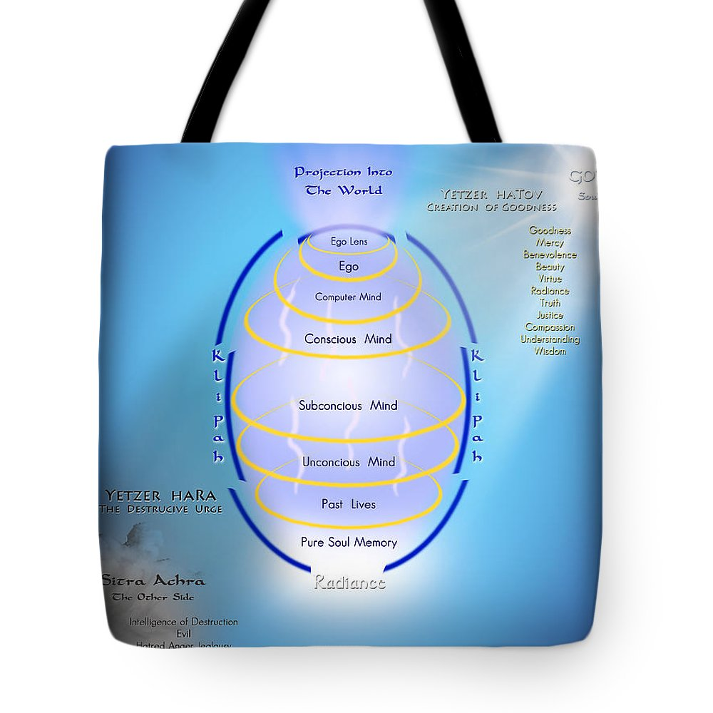 Deirdre Hade Tote Bag featuring the digital art Formation Of The Total Mind by Endre Balogh
