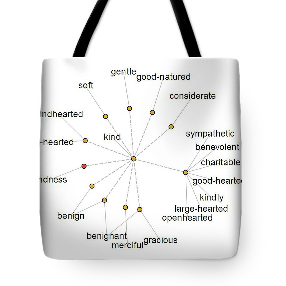 Kind Tote Bag featuring the painting Kind by Bruce Nutting