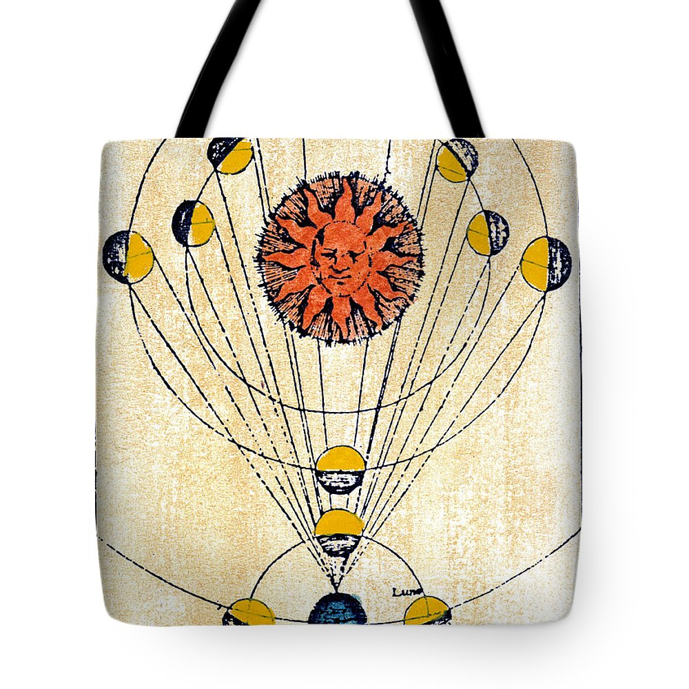 1643 Tote Bag featuring the photograph Moon Phases by Granger