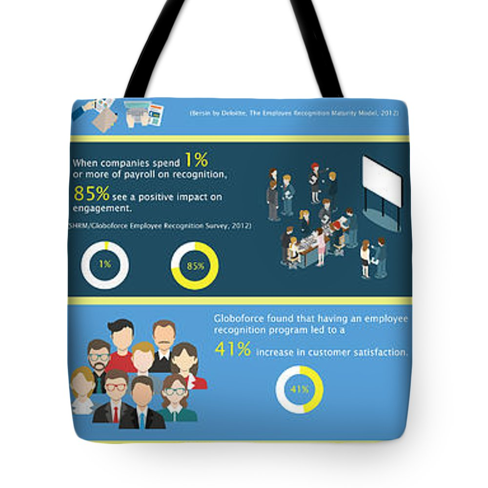 Employee Engagement Tote Bag featuring the digital art Employee Engagement by Employee Engag
