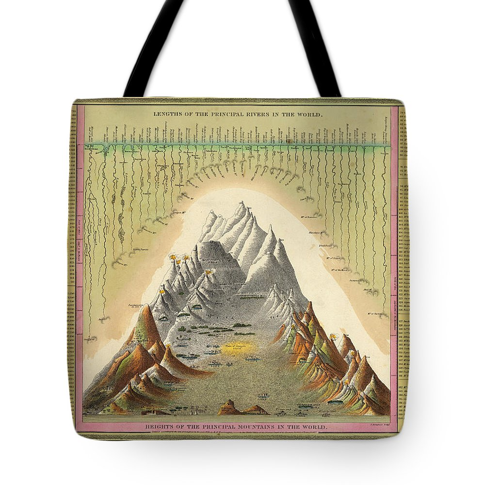 Map Of Mountains Tote Bag featuring the drawing Lengths Of The Principal Rivers In The World - Comparative Map Of Mountains - Historical Map by Studio Grafiikka