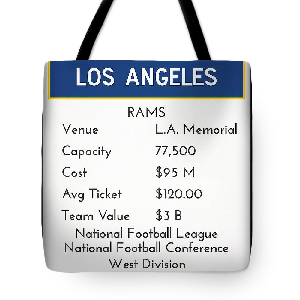Rams Tote Bag featuring the mixed media My Nfl Los Angeles Rams Monopoly Card by Joe Hamilton