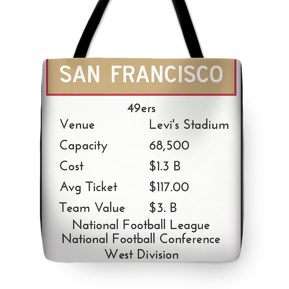 49ers Tote Bag featuring the mixed media My Nfl San Francisco 49ers Monopoly Card by Joe Hamilton