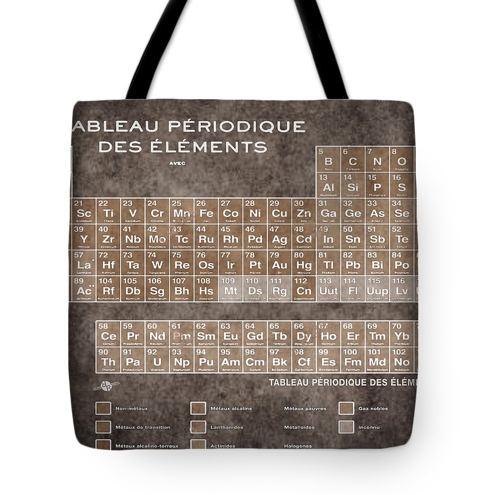Tableau Periodiques Periodic Table Of The Elements Vintage Chart
