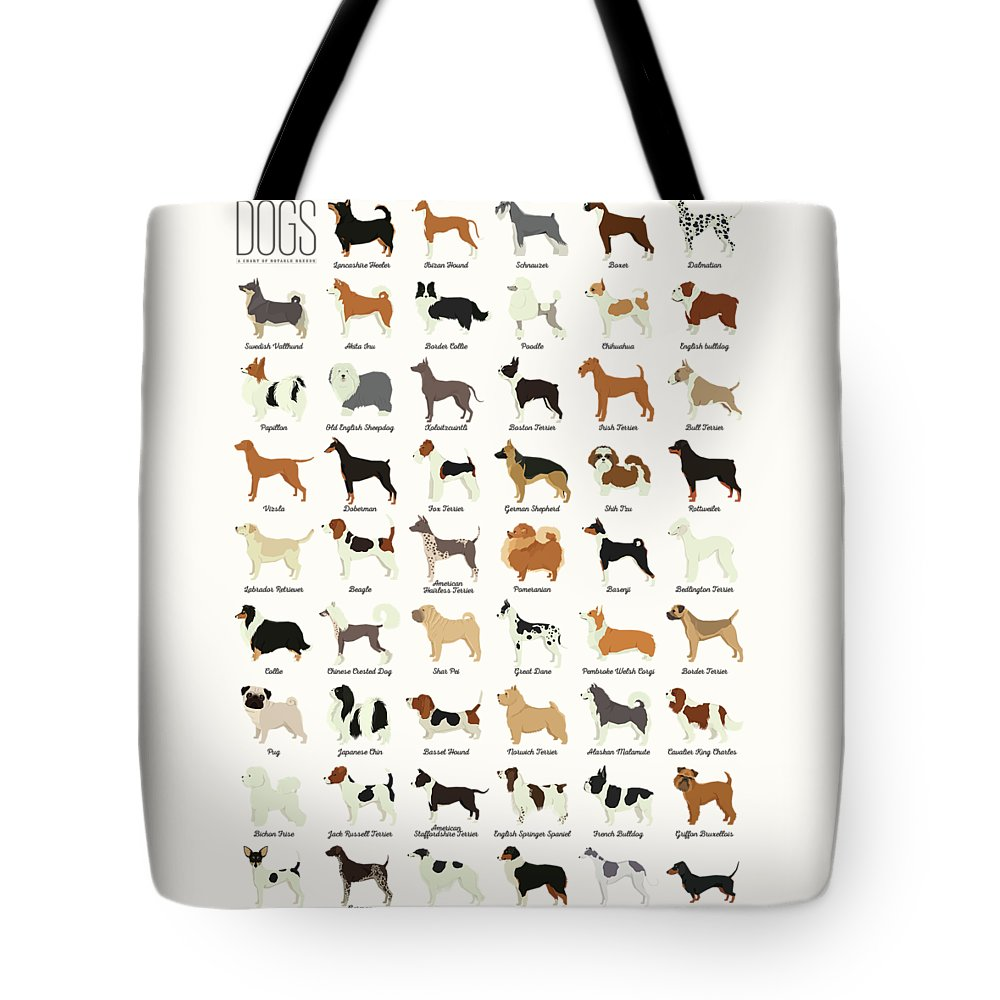 Dogs Tote Bag featuring the digital art Dog Breeds by Zapista OU