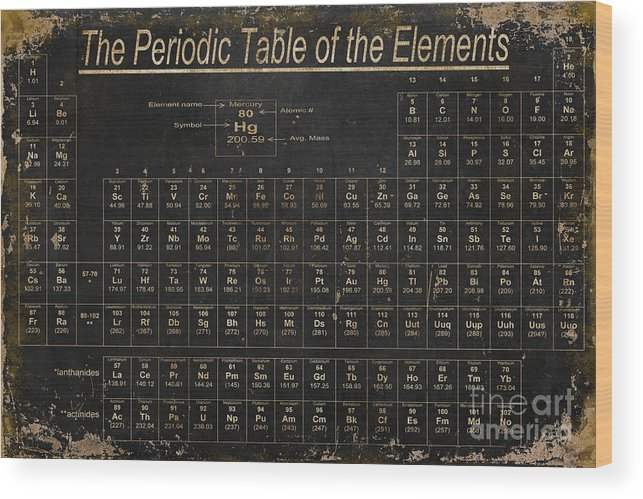 Periodic table of the elements wood print by grace pullen periodic table of the elements wood print featuring the painting periodic table of the elements by urtaz Image collections