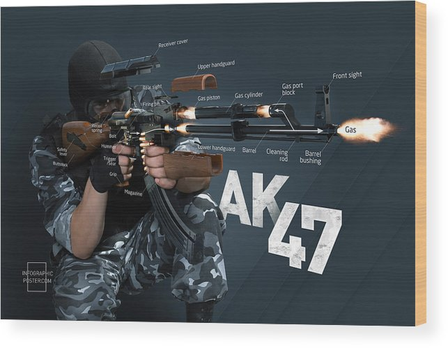 Ak-47 Wood Print featuring the digital art Ak-47 Infographic by Anton Egorov