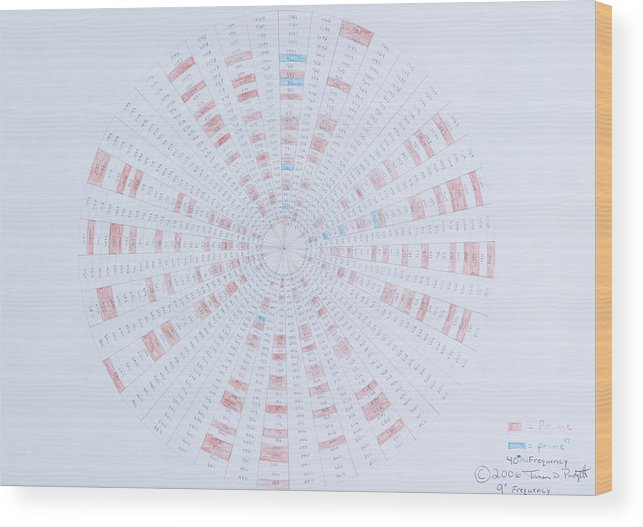 Prime Number Wood Print featuring the drawing Prime Number Pattern P Mod 40 by Jason Padgett