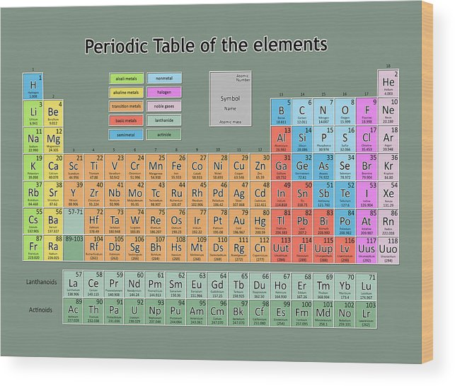 Periodic Table Of The Elements 7 Wood Print