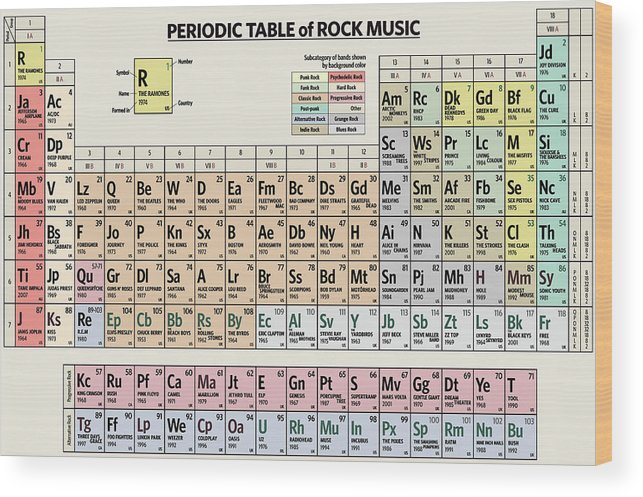 Rock Wood Print featuring the digital art Periodic Table of Rock Music by Zapista OU