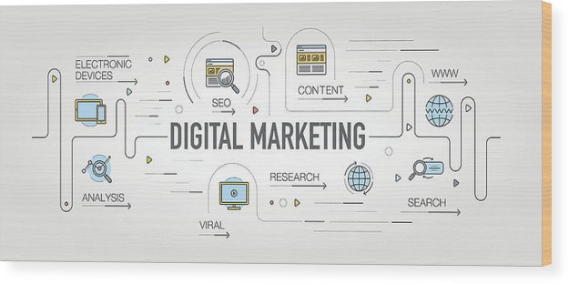 How to Find an Ideal Digital Marketing Company as a Branding Partner