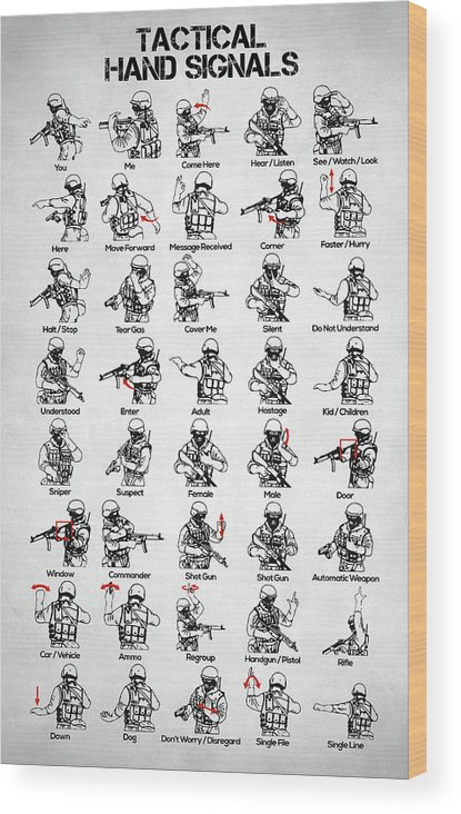 Tactical Hand Signals Wood Print featuring the digital art Tactical Hand Signals by Zapista