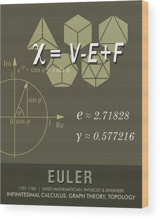 Euler Wood Print featuring the mixed media Science Posters - Leonhard Euler - Mathematician, Physicist, Engineer by Studio Grafiikka