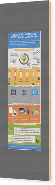 Android Data Recovery Wood Print featuring the digital art How To Recover Android Whatsapp Lost Data by Edwards Paul