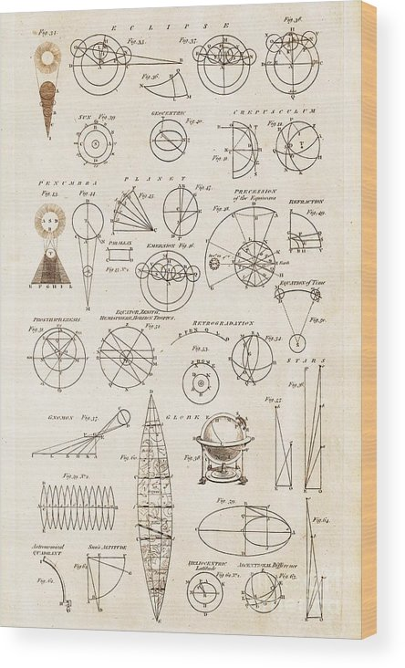 Atmosphere Wood Print featuring the photograph Astronomy Diagrams by David Parker