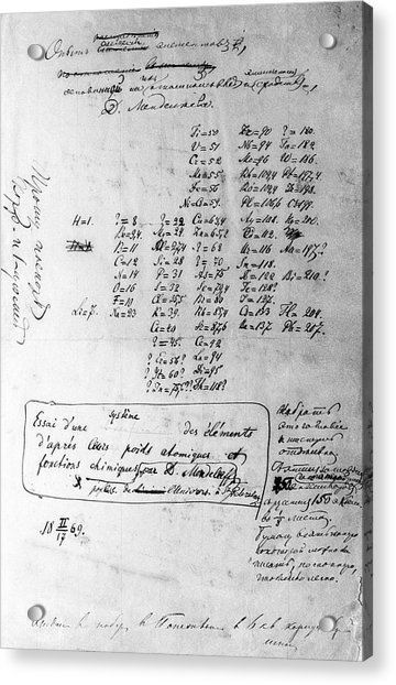 Mendeleyev's Periodic Table, 1869 Acrylic Print