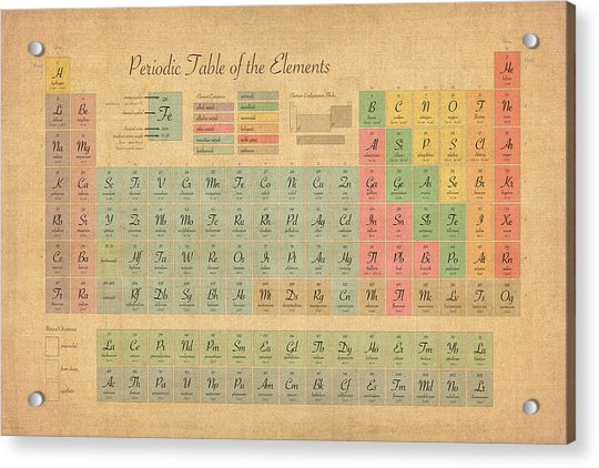 Periodic Table Of Elements Acrylic Print