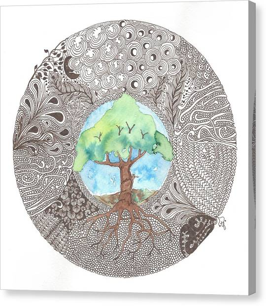 Knotwork Canvas Print -  Tree Of Life by Terry Fleckney
