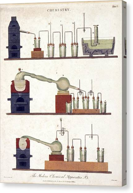 English And Literature Canvas Print - Chemistry Equipment, Early 19th Century by Science Photo Library