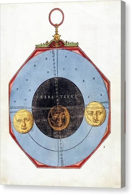 Eclipse Wheel Chart Canvas Print by Royal Astronomical Society/science Photo Library