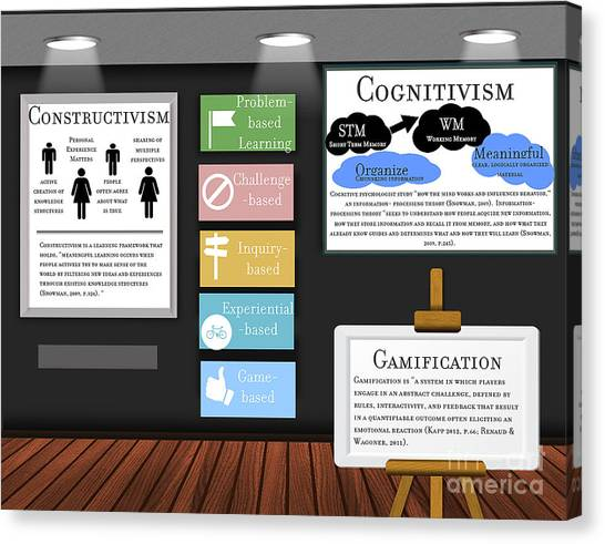Active Learning Canvas Print