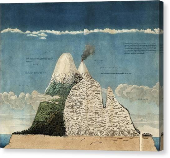 Chilean Canvas Print - Alexander Von Humboldts Chimborazo Map by Science Source