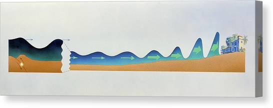Tsunamis Canvas Print - Artwork Of The Formation Of A Tidal Wave (tsunami) by Sally Bensusen/science Photo Library