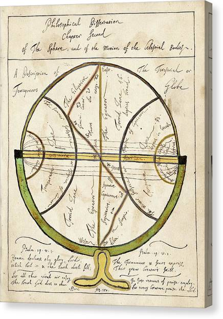 Celestial Globe Canvas Print - Celestial Globe by American Philosophical Society