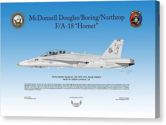 Fa-18 Hornet Canvas Print by Arthur Eggers
