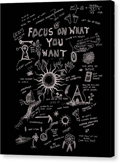 Focus On What You Want Canvas Print