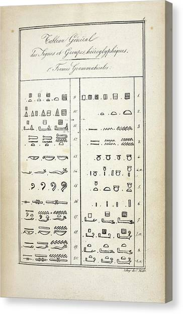 Egyptian Art Canvas Print - Hieroglyphics Research by British Library