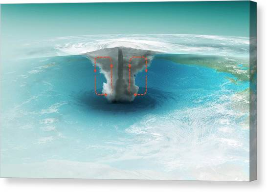Cyclones Canvas Print - Hurricane Formation by Claus Lunau/science Photo Library