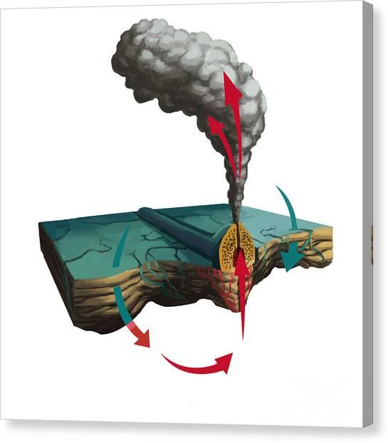 Volcano vent canvas prints page 3 of 6 fine art america volcano vent canvas print hydrothermal vent diagram by spencer sutton ccuart Images