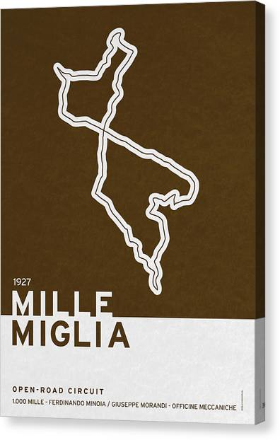 Symbolism Canvas Print - Legendary Races - 1927 Mille Miglia by Chungkong Art
