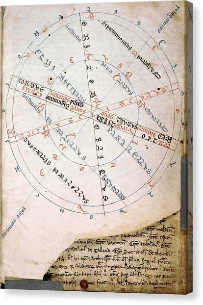 Celestial Globe Canvas Print - Medieval Diagram Of An Armillary Sphere by Renaissance And Medieval Manuscripts Collection/new York Public Library