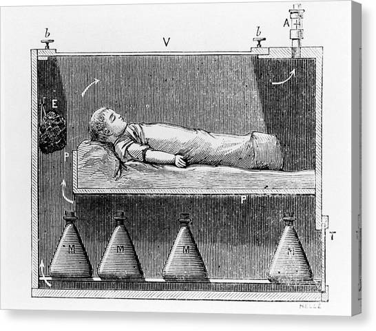 1880s Canvas Print - Modified Auvard Incubator by National Library Of Medicine
