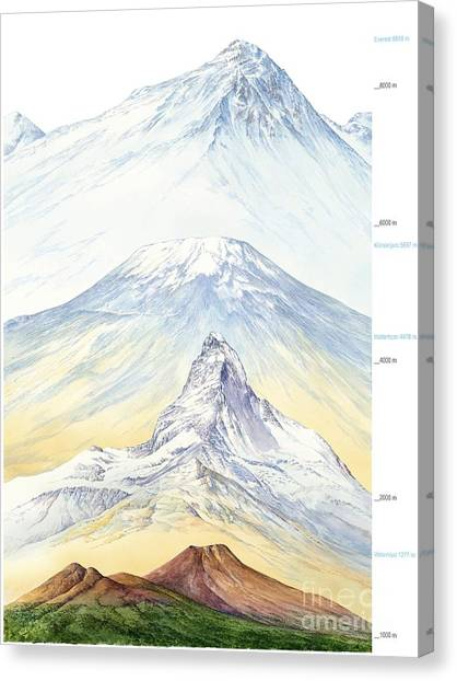 Mount Vesuvius Canvas Print - Mountain Sizes, Artwork by Gary Hincks
