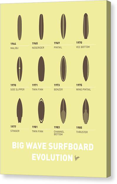 Gaming Consoles Canvas Print - My Evolution Surfboards Minimal Poster by Chungkong Art