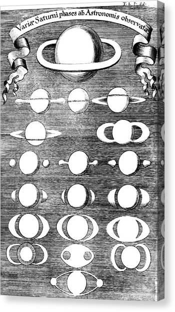Saturn Canvas Print - Observed Phases Of Saturn by Royal Astronomical Society/science Photo Library