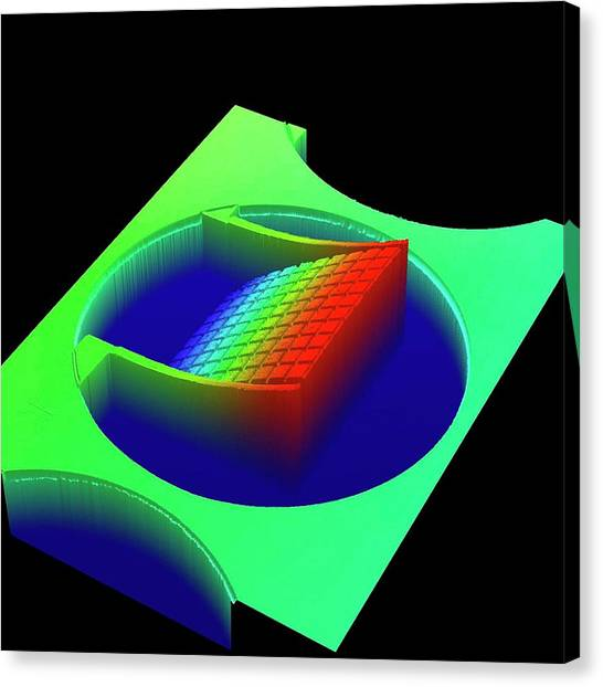 Optical Profiling Of Mems Metamaterial Canvas Print by Center For Nanophase Materials Sciences, Ornl