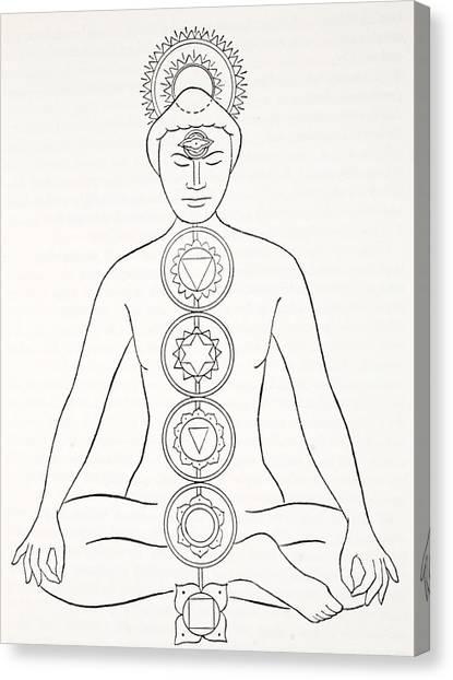 Yogi Canvas Print - Padmasana Or Lotus Position by English School