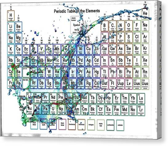 Periodic Table Colorful Liquid Splash Canvas Print