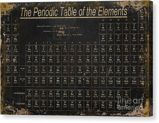 The Canvas Print - Periodic Table Of The Elements by Grace Pullen