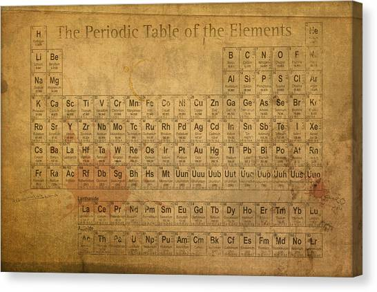 Canvas Print - Periodic Table Of The Elements by Design Turnpike