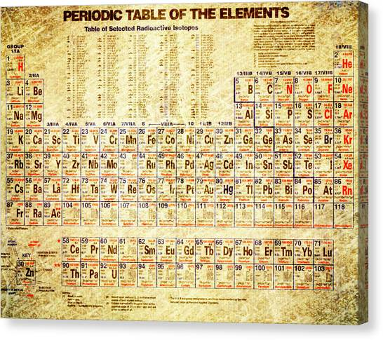 Periodic Table Of The Elements Vintage White Frame Canvas Print