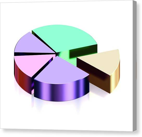 Pie Chart Photograph By Wladimir Bulgarscience Photo Library