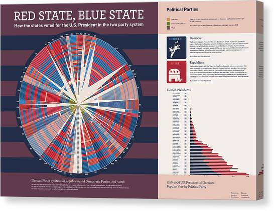 Red State Blue State Canvas Print by Corbet Curfman
