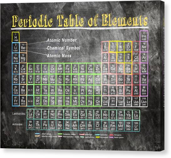 Canvas Print featuring the digital art Retro Chalkboard Periodic Table Of Elements by Mark E Tisdale